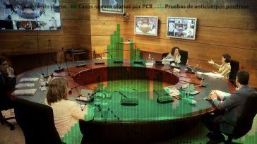19 de mayo: Cronología de muertes y contagios reales de coronavirus en España