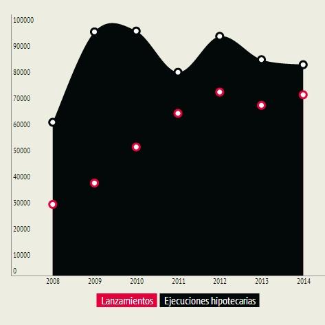 Desde el inicio de la crisis los desahucios han afectado a 500.000 familias