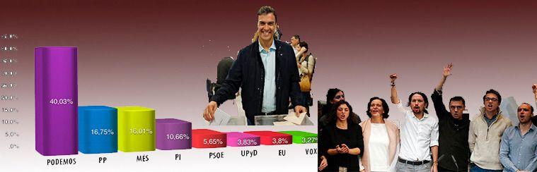 Estrategia de Iglesias: repetir las elecciones para liquidar al PSOE