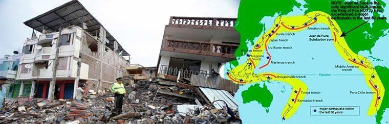Estados Unidos y Rusia esperan un mega terremoto