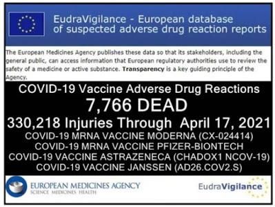 """Unión Europea y """"vacunación"""", datos oficiales: casi 8.000 muertes y más de 330.000 graves lesiones"""