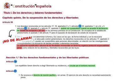 España, una tiranía sin división de poderes