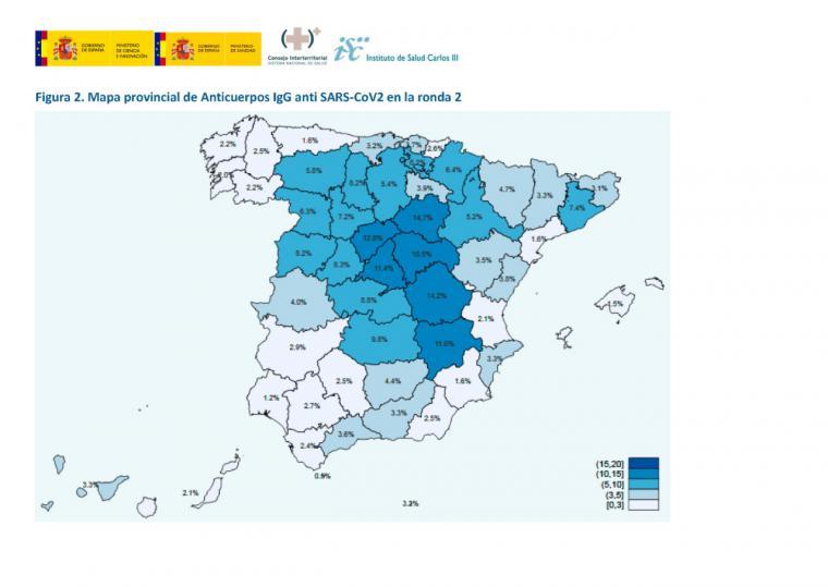 España sigue lejos de la 'inmunidad de rebaño' con solo un 5,2% de la población con anticuerpos