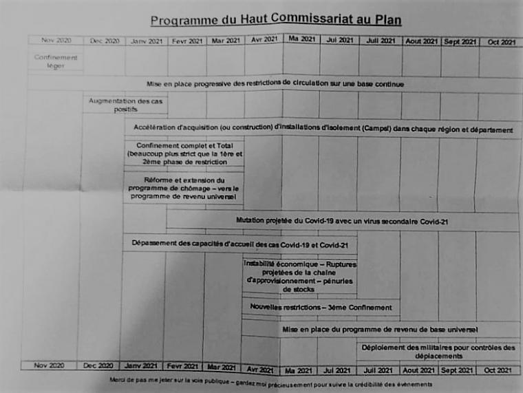 Un documento oficial del gobierno francés describe la hoja de ruta covid