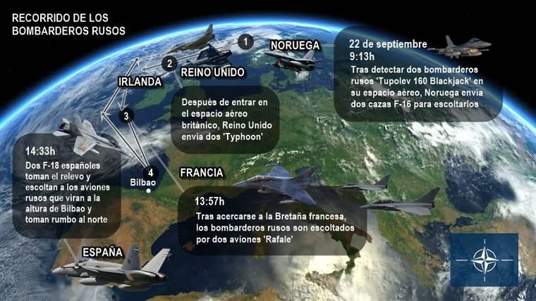 Los bombarderos rusos que volaron hasta Bilbao ponen a prueba los misiles antiaéreos de la OTAN