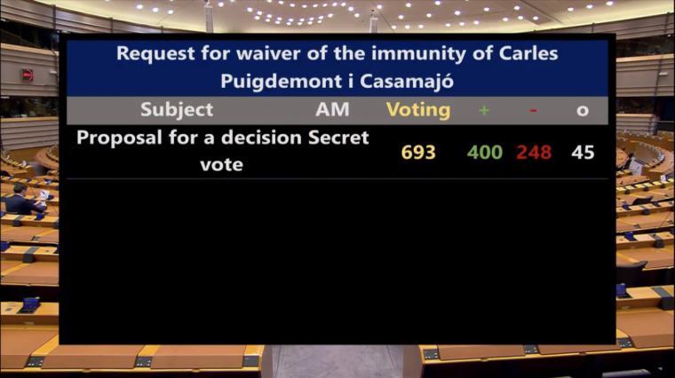 Jaque a Puigdemont... pero no 'mate'