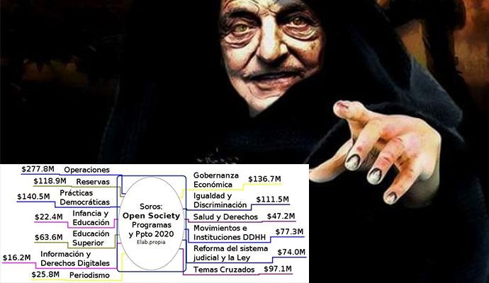 La mano de Soros, y sus amigos, es alargada
